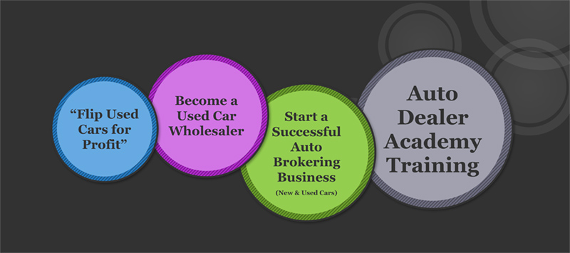 How to Become an Auto Broker and How to Get a Dealers License.
